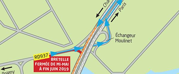 Actualités Rambouillet - Aménagement de la RN 10 dans la déviation de Rambouillet