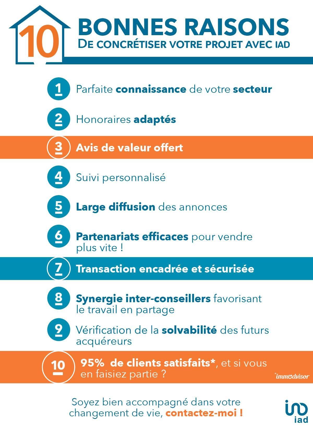 100 Génial Suggestions Commission Agent Immobilier Iad